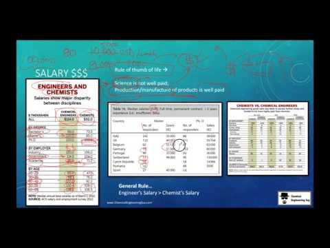 Salary of a Chemical Engineer vs. Chemist (E09)