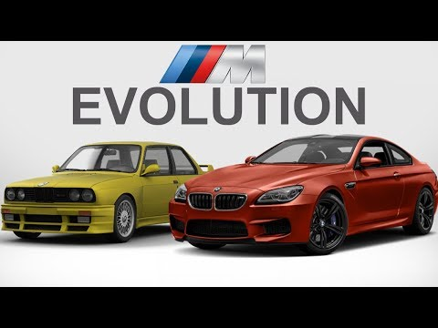 Evolution Of The BMW M-Series (from 1978 - 2019)