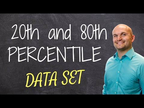 How to find the 20th and 80th percentile of a data set