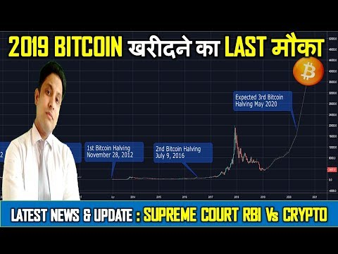 2019 Bitcoin खरीदने का Last मौका I RBI Vs Crypto Supreme Court I MEW  Latest News