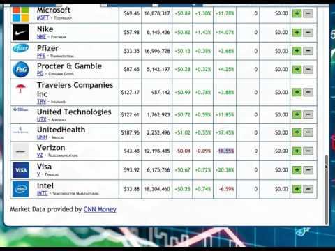 Stock market options simulator