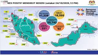 Covid-19 (Oct 24): Malaysia breaks 4-digit ceiling with 1,228 new cases
