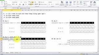 C & 8051 - Xử lý bit: Phép dịch bit