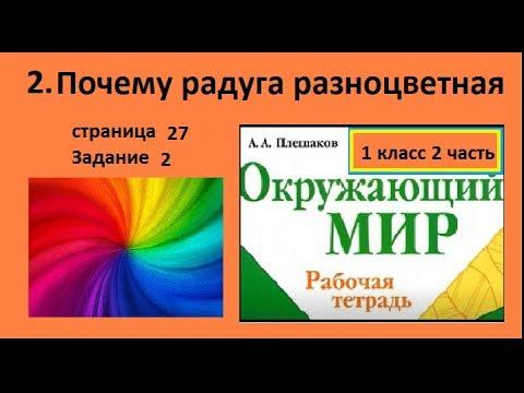 Радужные человечки/Почему радуга разноцветная №2 (Окр.мир 1 класс/2ч.)