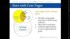 Content Strategy: Establishing a Plan for Successful Website Content