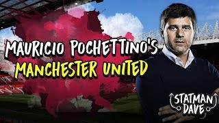 How Would Pochettino Set Up Manchester United | Starting XI, Formation & Transfers