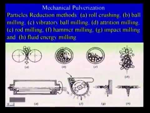 Powder Metallurgy II