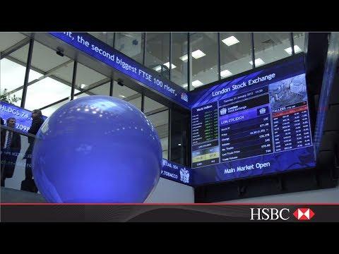 Balancing Risks & Rewards | Investing Products & Services | HSBC Bank Canada