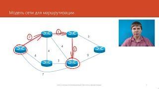 Протоколы маршрутизации  | Компьютерные сети. Продвинутые темы