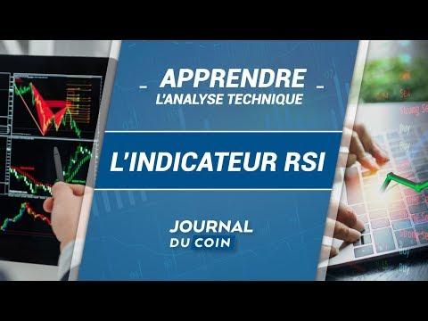 APPRENDRE L'ANALYSE TECHNIQUE : Le RSI