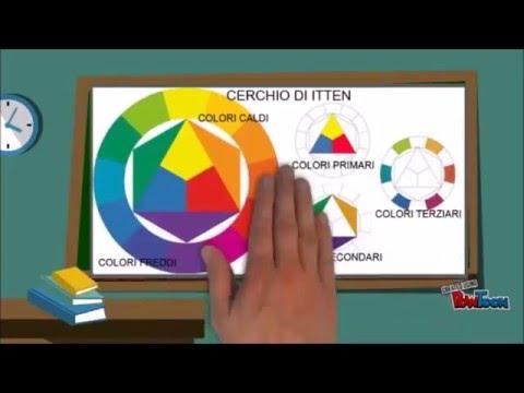 La Teoria Dei Colori E Il Cerchio Cromatico Di Itten Youtube