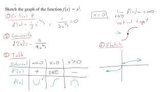 MCV4U/Grade 12 Calculus & Vectors - 4.4 Concavity & Inflection Points