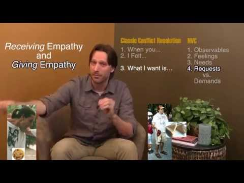 Introduction to Marshall Rosenberg's Nonviolent Communication