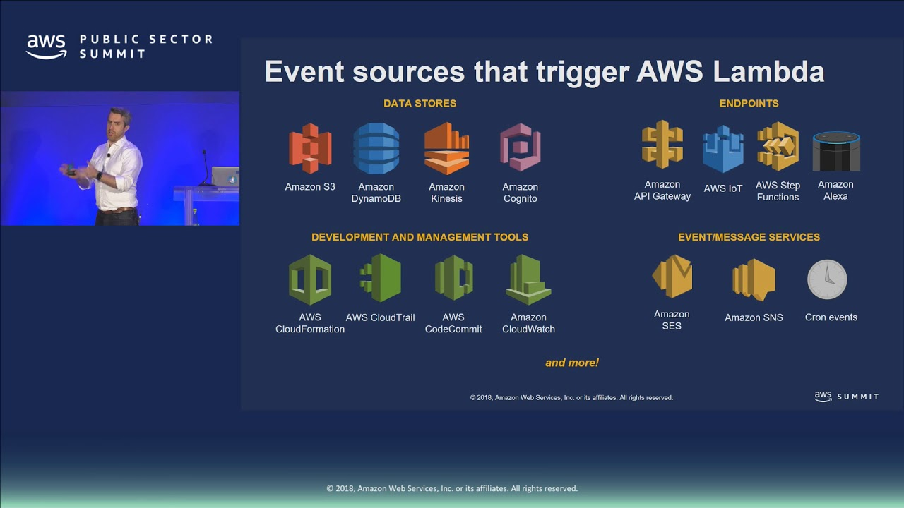 Authoring and Deploying Serverless Applications with AWS SAM