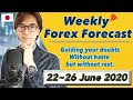 CAD/CHF & EUR/GBP Live Forecast With The Help of Pure Price Action  Trading Trick  Forex Strategy