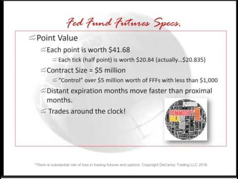 Fed Funds Futures Trading