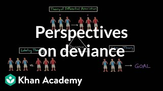 Perspectives on deviance: Differential association, labeling theory, and strain theory