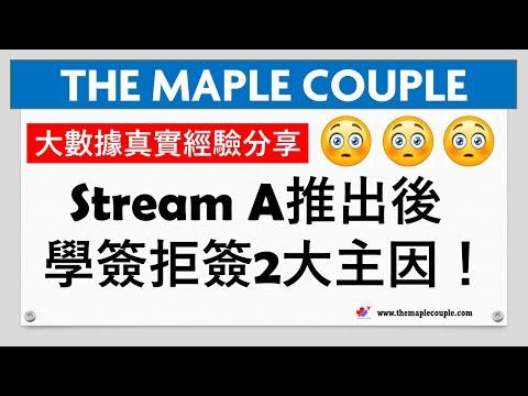 加拿大讀書】 - 香港人救生艇 Stream A推出後,學簽仍然被拒?2大主因係咩? 大量數據真實經驗分享