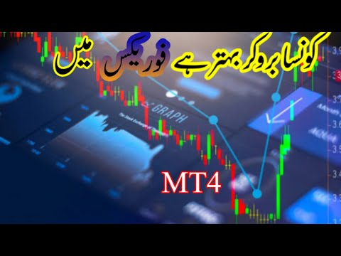 how-is-best-broker-in-pakistan/octafx-forex-trading-broker-complete-reviews-in-hindi-and-urdu