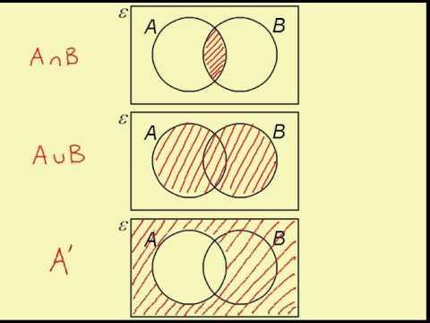 Clip 127 Venn Diagrams Notation