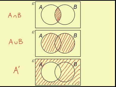 Clip 127 venn diagrams notation youtube clip 127 venn diagrams notation ccuart Gallery