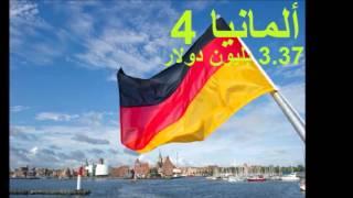 أول 5 مراكز في الأوليمبياد محجوزة لأكبر 5 اقتصاديات عالمية.. المال يحكم الرياضة