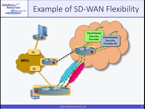 Tutorial Introduction to SD-WAN, with Service Provider Emphasis