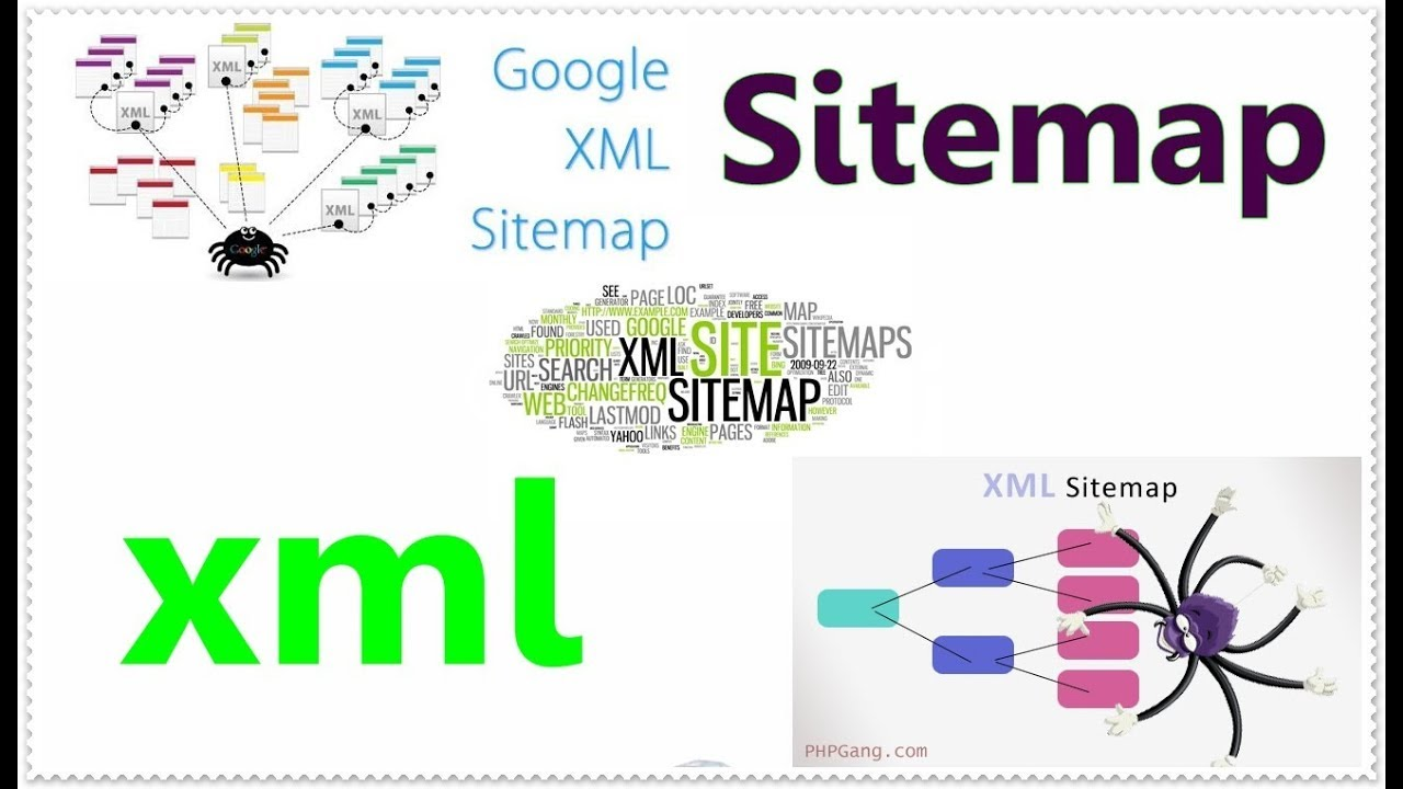 Creating an xml site map, tutorials our umbraco.