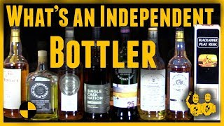 What is an Independent Bottler?