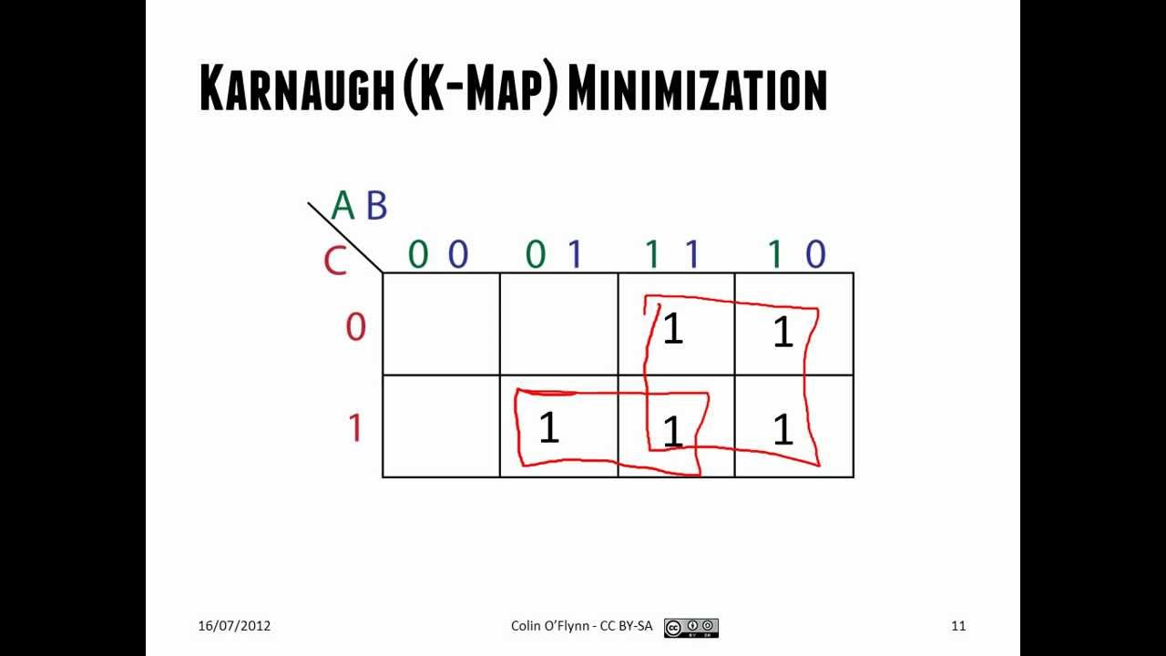 eced2200 digital circuits lecture #06 - summary - gray codes & karnaugh maps  (k-maps) - july 16 2012