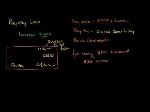 Americash loans kenosha wi image 2