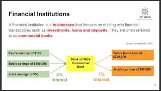 Monetary Policy in Australia - Part 1