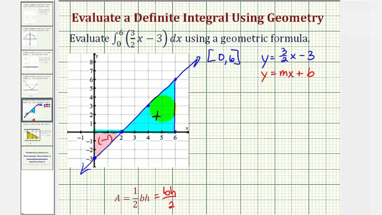 Ex: Definite Integration Using Geometric Formula (Line