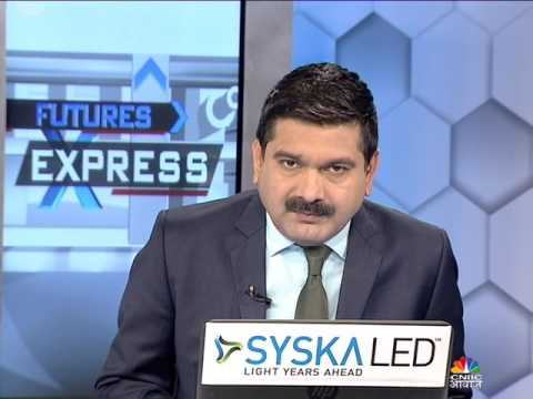 Discussion on Hedging in equity portfolio