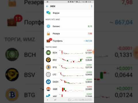 INDX Крипто-фондовая Биржа от WebMoney