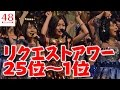 【AKB48グループ】リクエストアワー セットリストベスト100 2017 25位〜1位【…