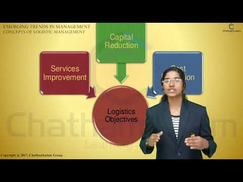 EMERGING TRENDS IN MANAGEMENT - BBA - Chathamkulam Learning App