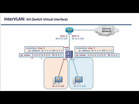 Bài 98: Cấu hình DHCP Server trên Switch Layer 3