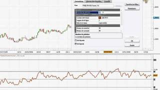 cours FOREX   le RSI