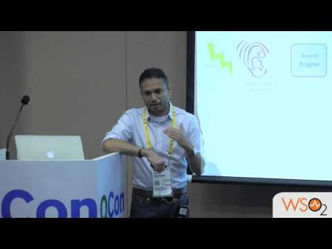 wso2:-pattern-driven-enterprise-architecture