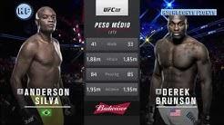Anderson Silva vs Derek Brunson HIGHLIGHTS