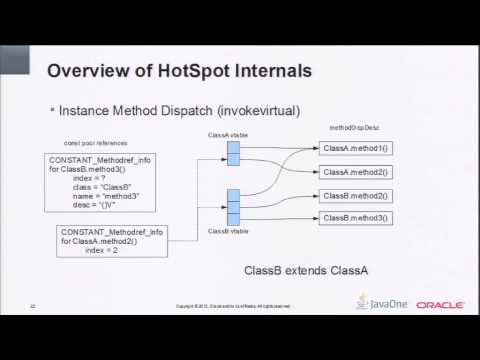 Developers' Introduction to HotSpot Internals