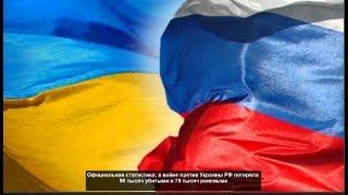 Официальная статистика в войне против Украины РФ потеряла 90 тыс убитыми и 70 тыс ранеными №673