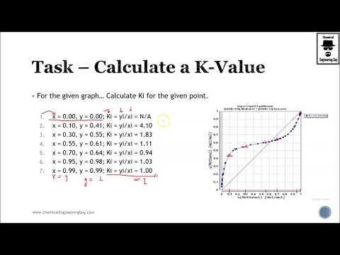 Task - Calculate K-Values given a TXY Diagram (Lec 026)