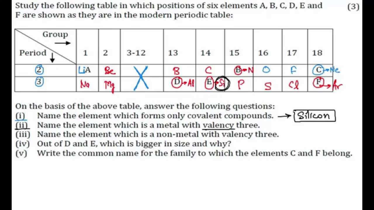 Cbse board papers class 10 2014 chemistry question 8 youtube cbse board papers class 10 2014 chemistry question 8 urtaz Images