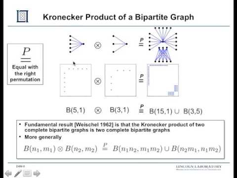 7. Kronecker Graphs, Data Generation, and Performance