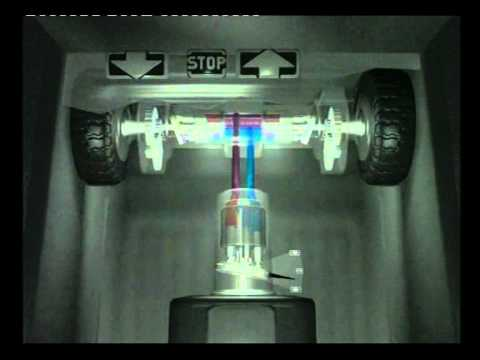Download Hydrostatic Transmission