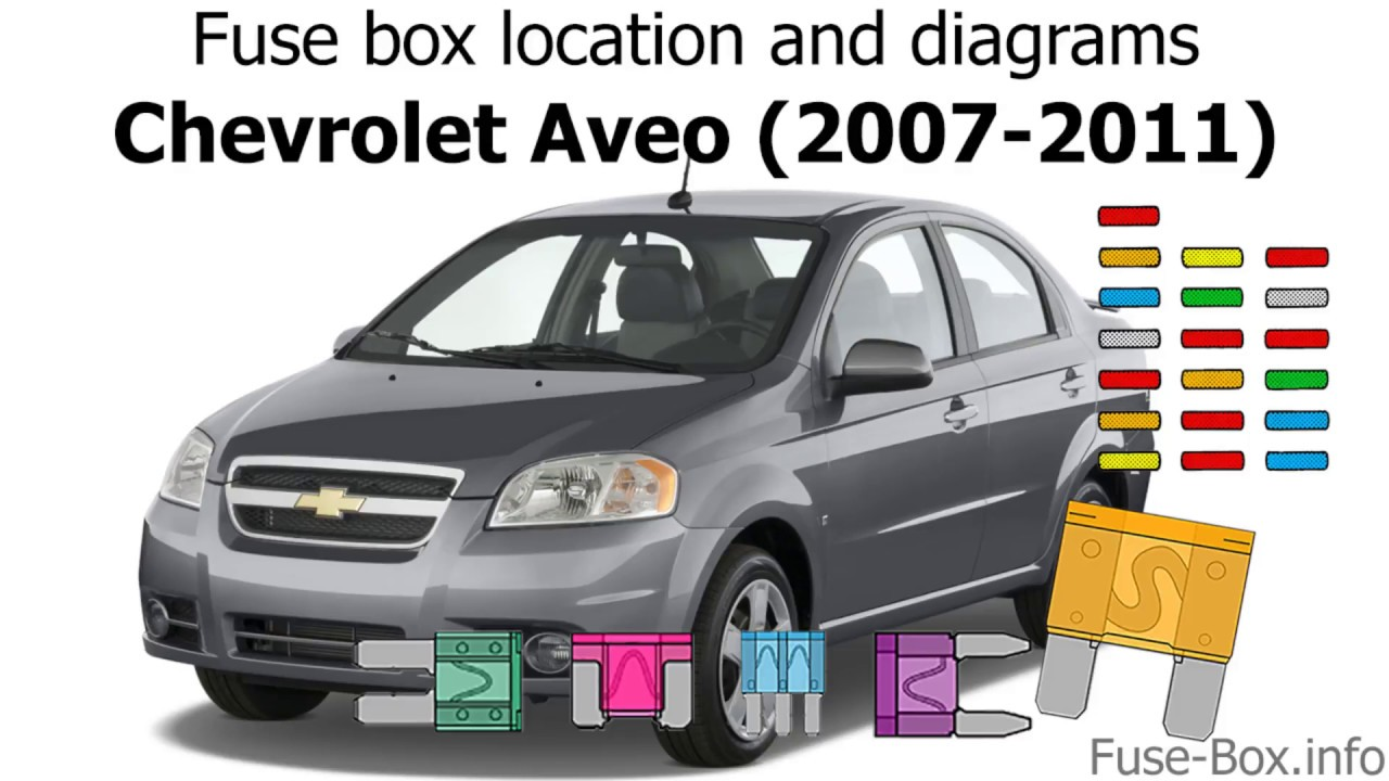 medium resolution of fuse box location and diagrams chevrolet aveo 2007 2011 07 chevrolet aveo fuse diagram