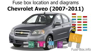 Fuse box location and diagrams: Chevrolet Aveo (2007-2011) - YouTubeYouTube