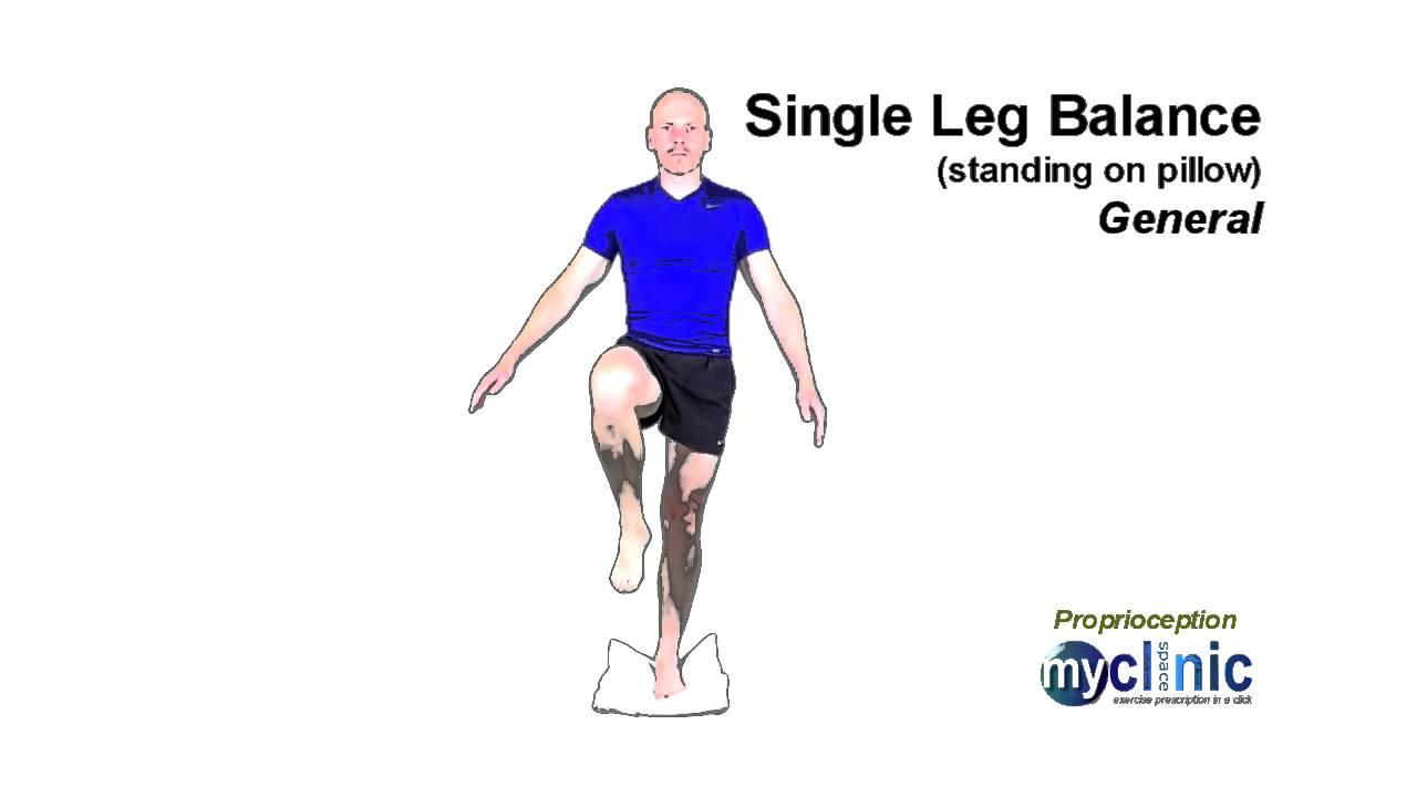 Teste de single leg stance
